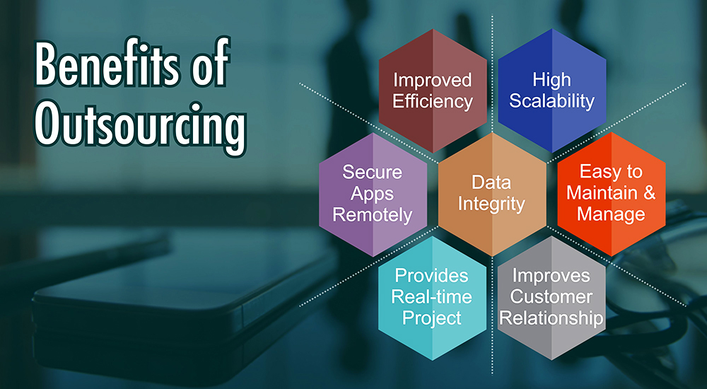 the benefit of outsourcing Trying to make a decision about handing off work here are the top reasons why a proper outsourcing project can help your company.