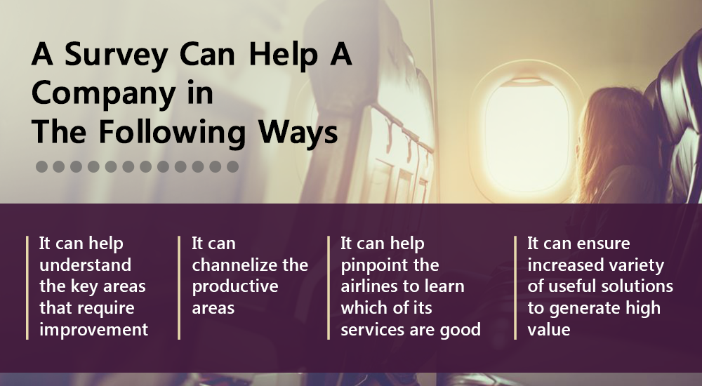 passenger satisfaction survey A customer satisfaction survey can help your business to improve customer loyalty this article explores best practice in how to measure satisfaction.